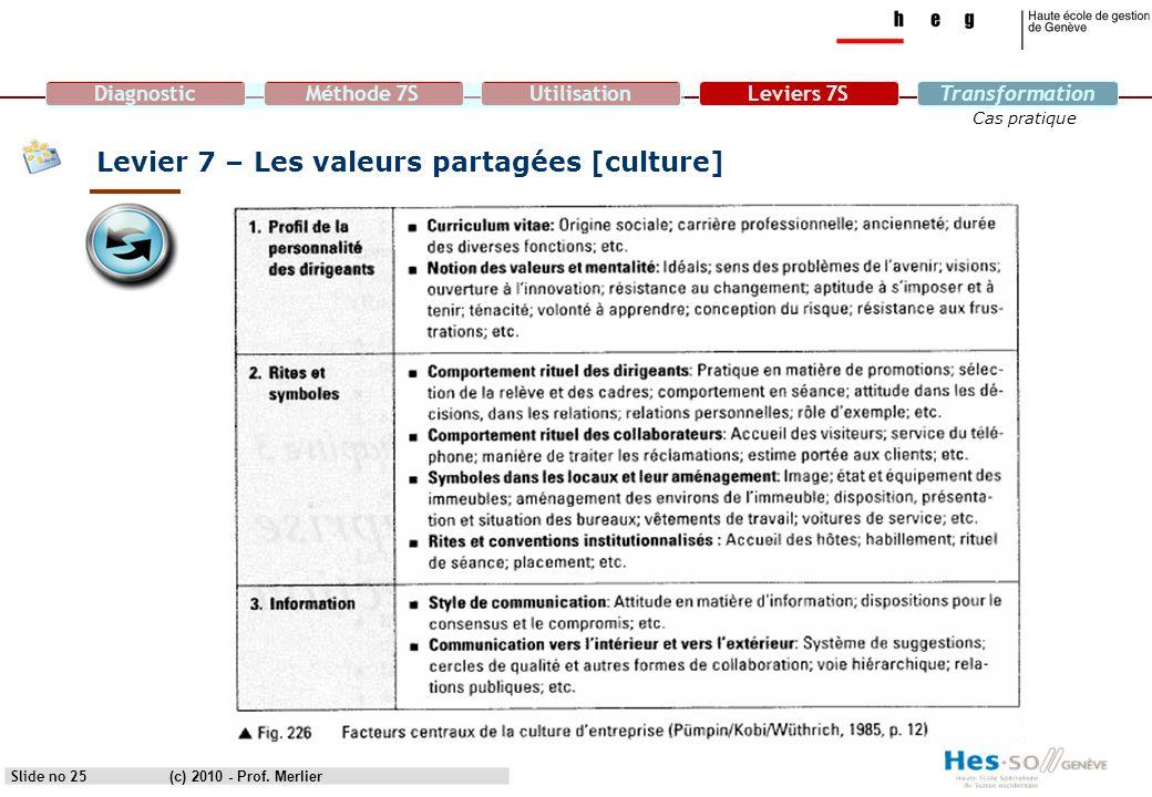 Levier 7 – Les valeurs partagées [culture]